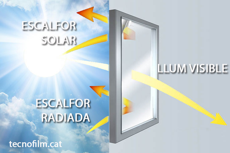 radiacio-solar-finestres