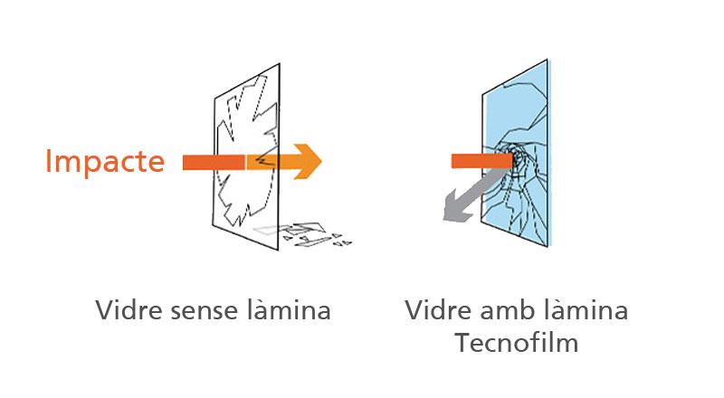 lamines-vidres-contra-impactes